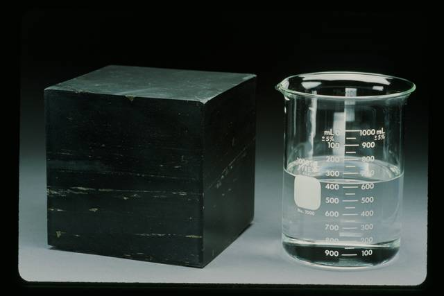 The phyllite cube contains 6.9% water by weight (638 ml).