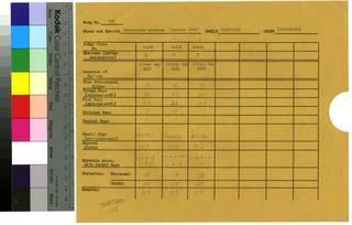 To NMNH Extant Collection (Brevoortia tyrannus RAD100500 thru RAD100502 Envelope)